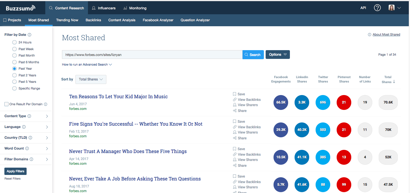 BuzzSumo Report: The Most Viral Content