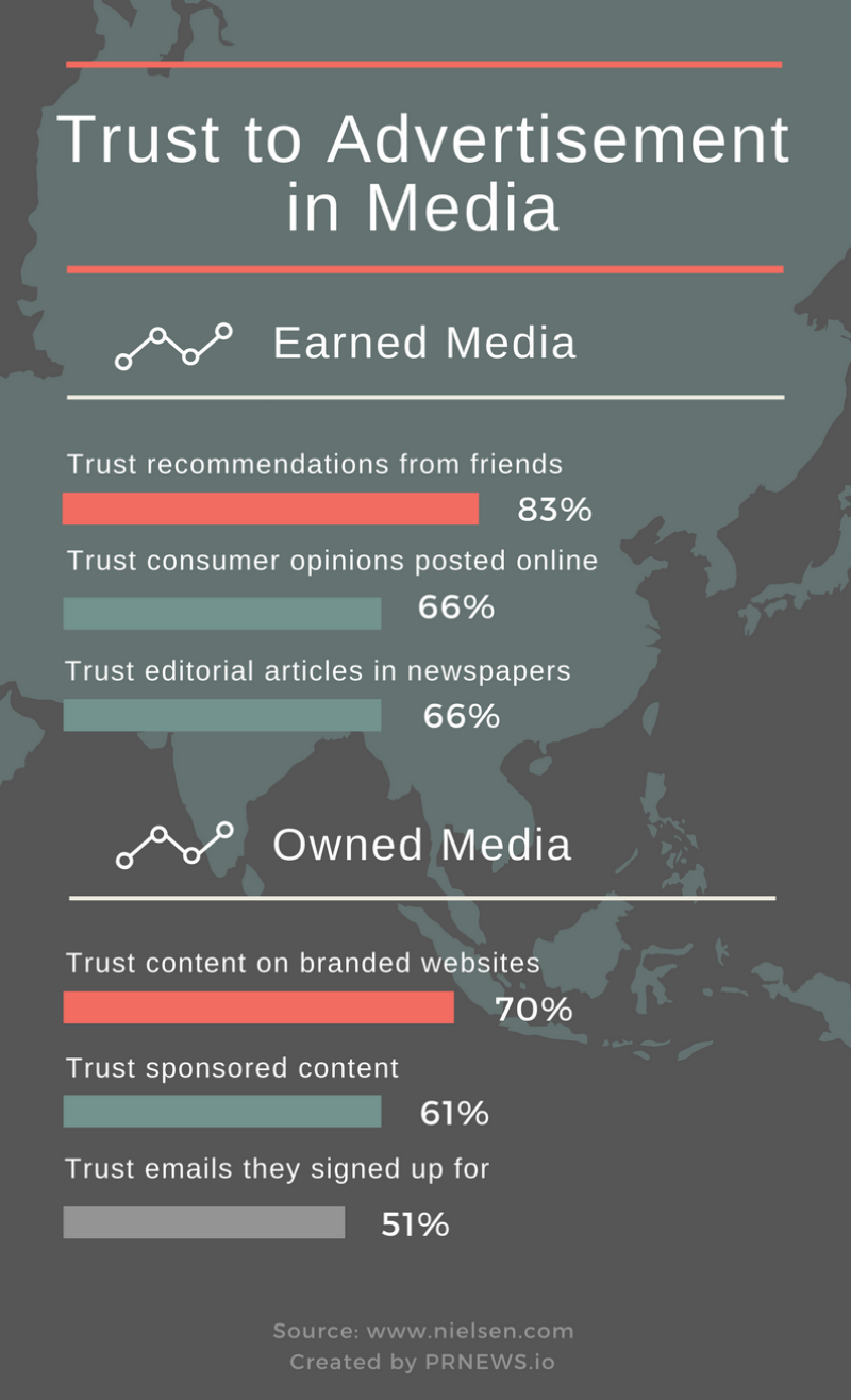 What is publicity? Publicity definition