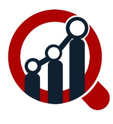 Meat Tenderizing Agent Market Strategy, Regional Analysis and Growth Forecast to 2027