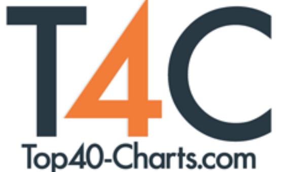 Добавить пресс-релиз на сайт Top40-Charts.com