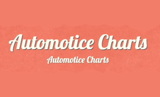 Добавить пресс-релиз на сайт Automotice Charts