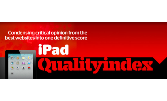How to submit a press release to iPad Qualityindex
